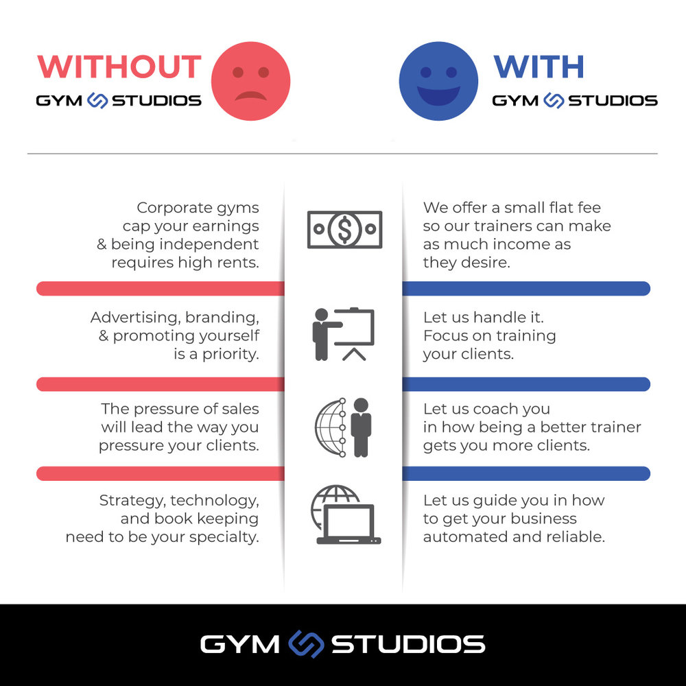 Learn about who Gym Studios is.