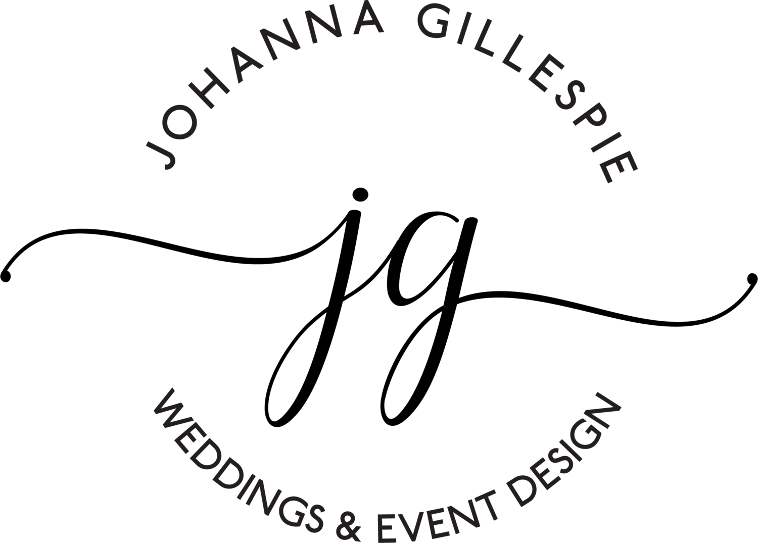 Events by Johanna