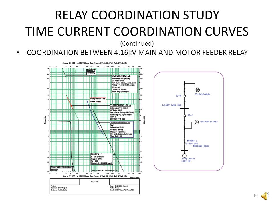 Transmission Relay Coordination Study - NSTAR, a major electric utility in Massachusetts, contracted PLM to do a thorough relay coordination study for an entire 345 kV, 230 kV, and 115 kV looped transmission system. The study involved a review of directional-distance phase relays, directional-distance ground relays, and phase and ground overcurrent relays. The existing relay settings were modeled in ASPEN, a short-circuit computer program, and the settings were analyzed both on a circuit basis and also for relay-to-relay coordination between primary and backup systems.