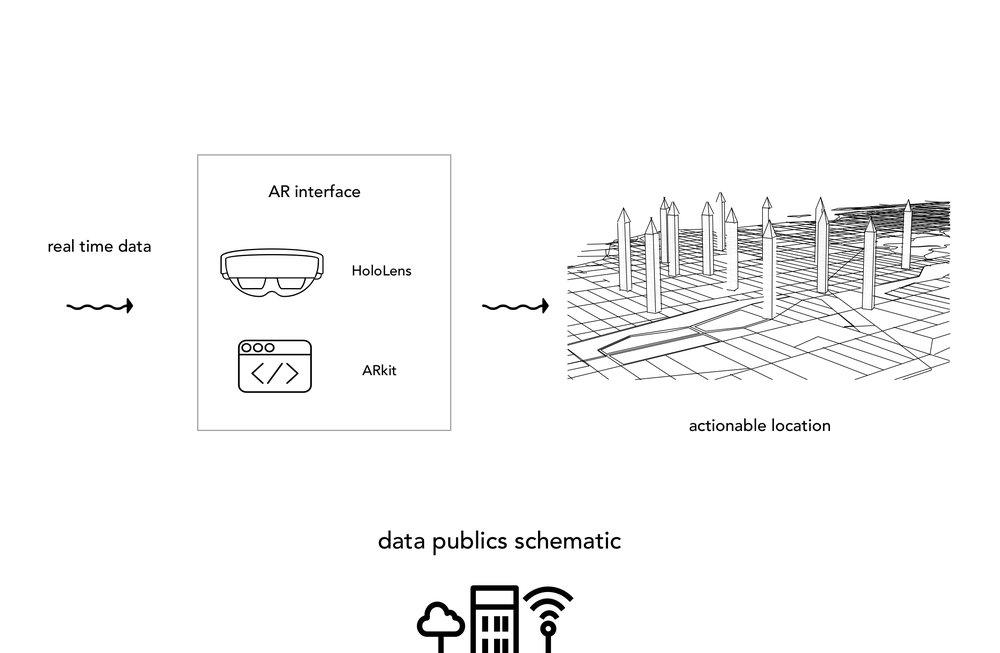 Data Publics.jpg