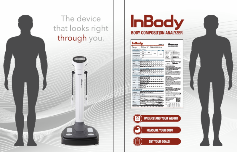 INBODY COMPOSITION TEST