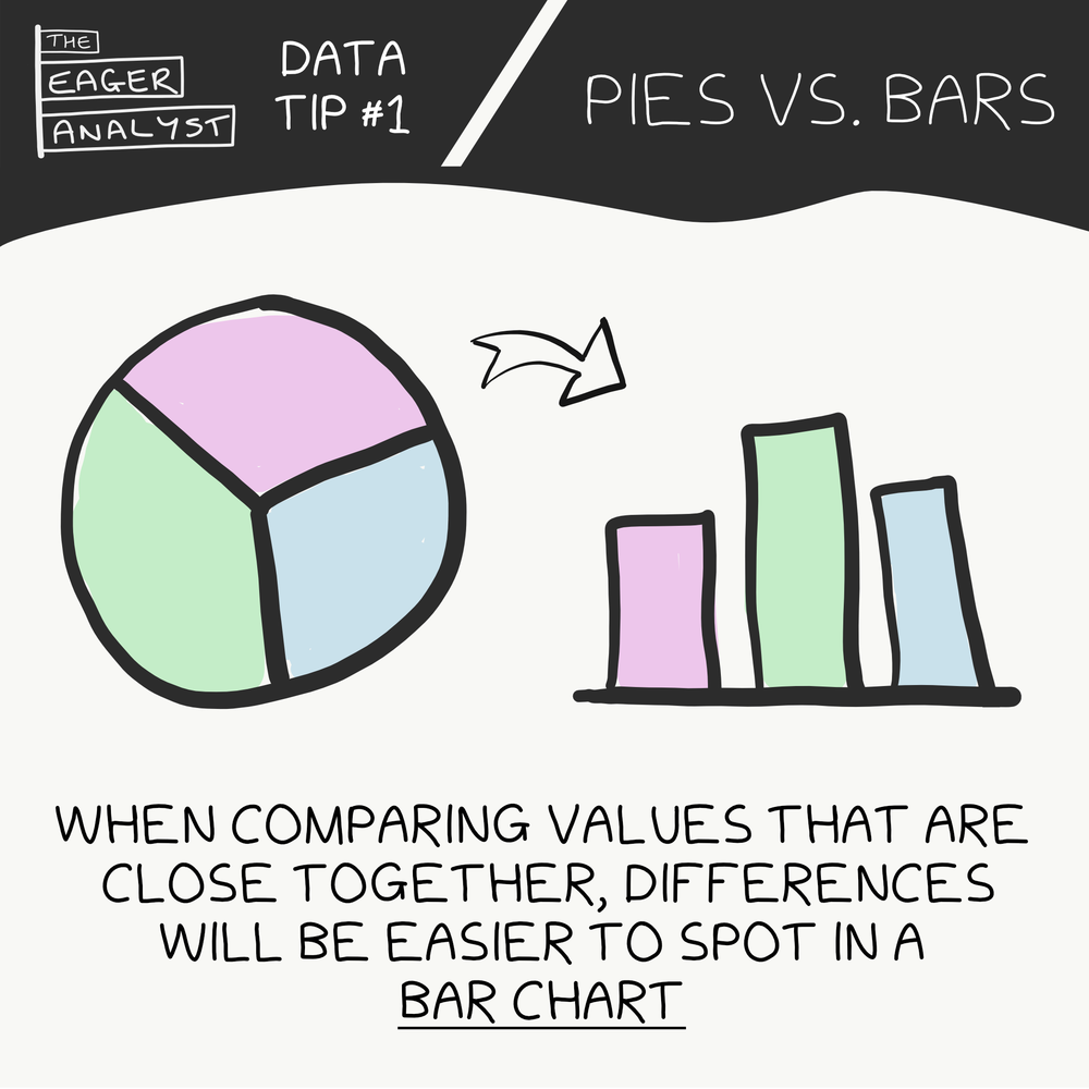 pies_vs_bars.png