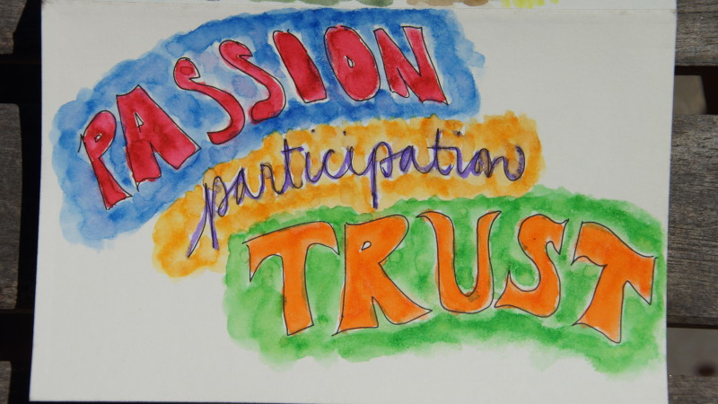 passion participation trust - leadership qualities for the new era