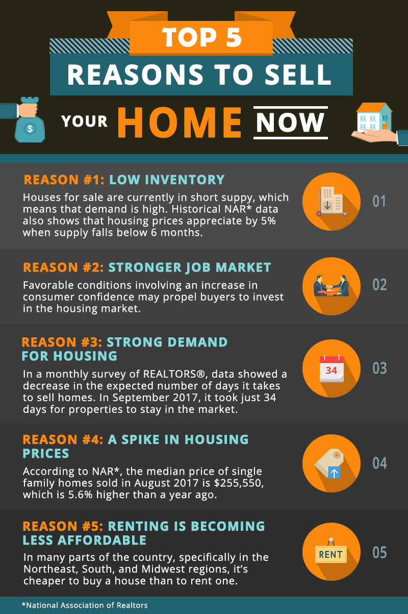 Top 5 Reasons To Sell Your Home NOW