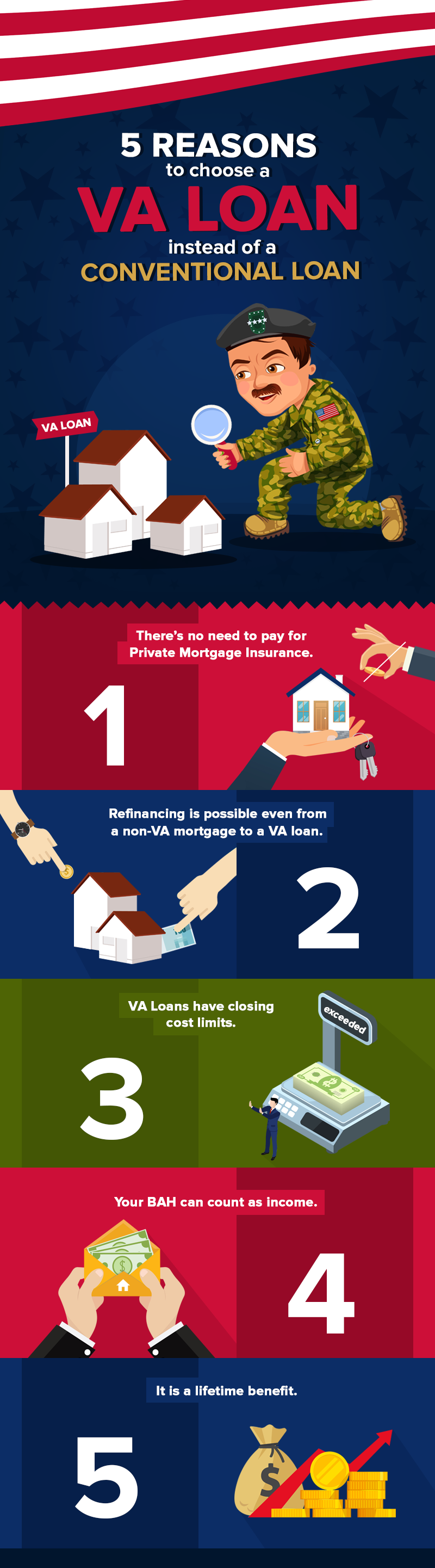Military Home Buyers: 5 Reasons To Choose A VA Loan Instead of A Conventional Loan
