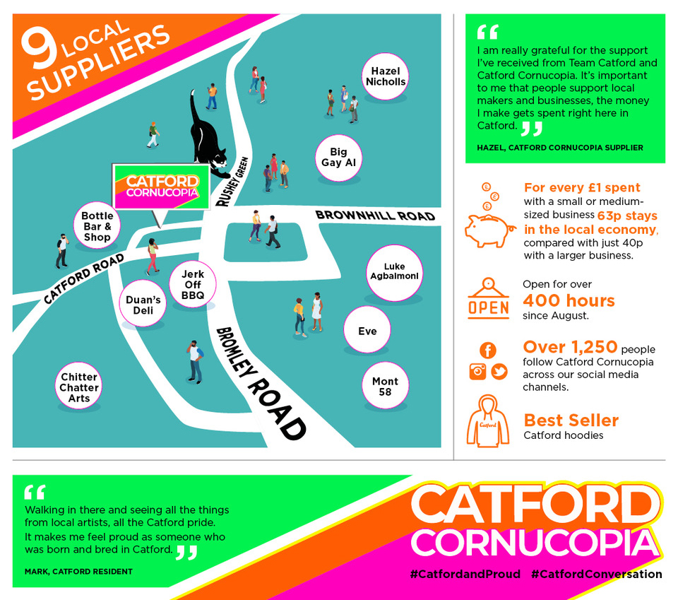 Catford+Cornucopia+Infographic-cropped.jpg