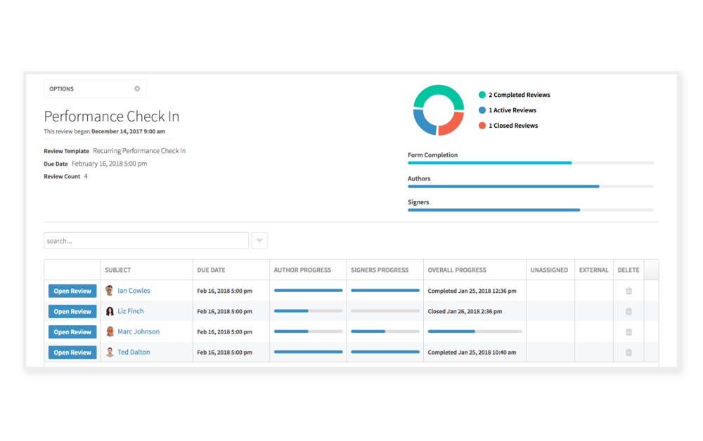 Features to execute your unique process - Every organization is unique, that is why we built one of the most flexible solutions in the industry. We embrace your requirements, so you can easily run your entire performance management vision in one place. Reviews, goals & feedback.Explore PerformYard's Features →