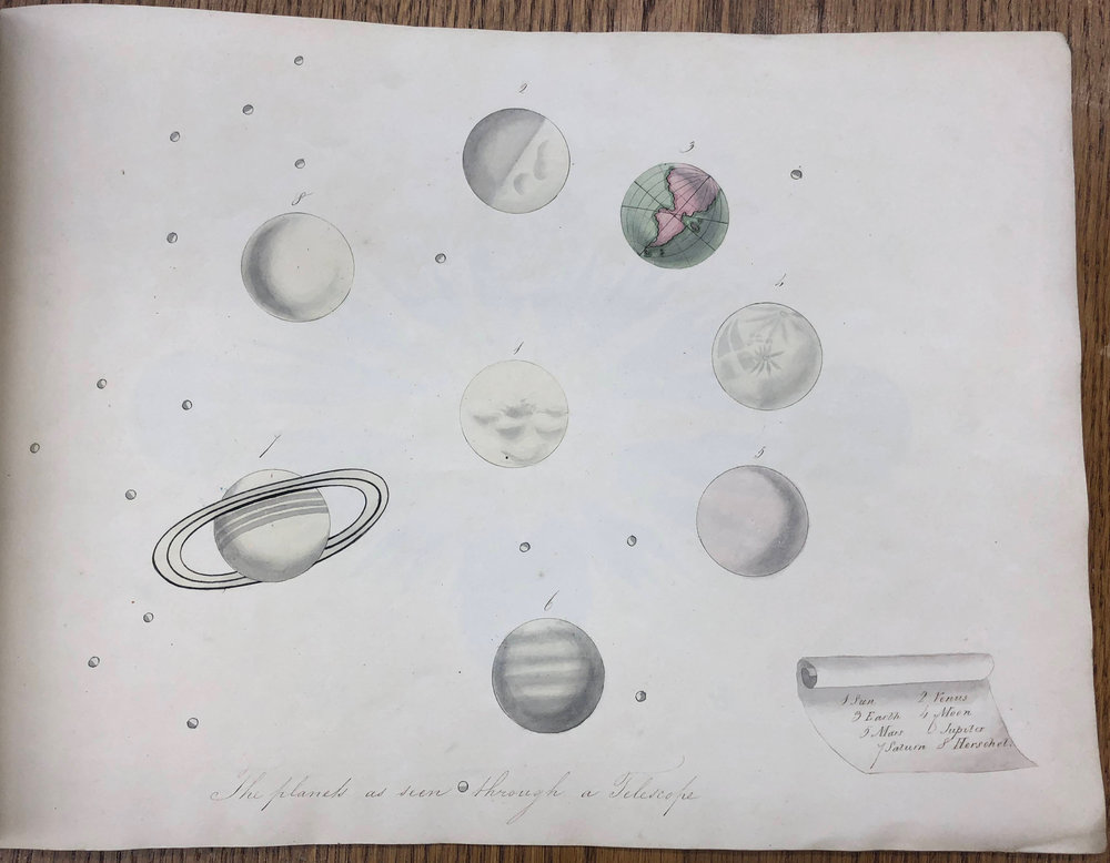 "Fig. 1. A. Flint, ""The planets as seen through a Telescope"" (ca. 1820), courtesy of Barry Lawrence Ruderman Antique Maps, Inc., http://www.raremaps.com]"