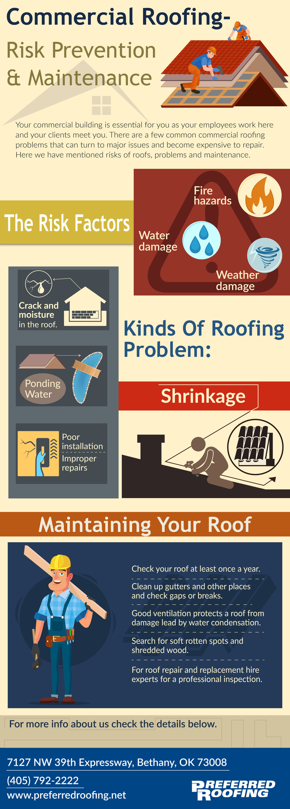 Preferred roofing_commercial roofing Dallas.jpg