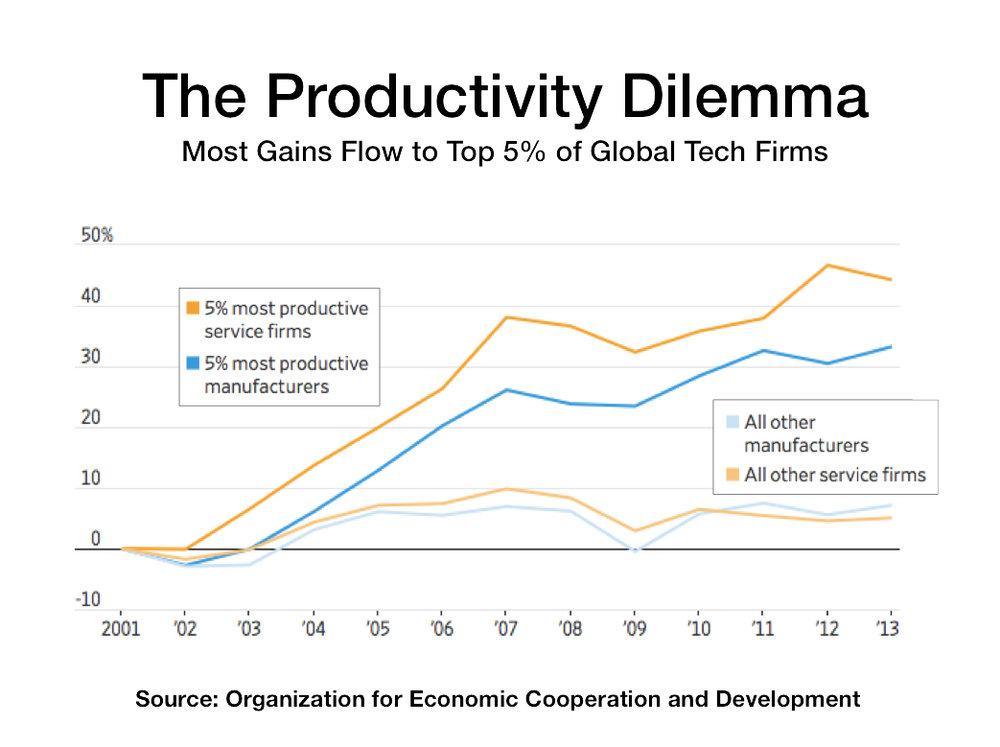 OECD_Productivity.jpg
