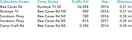 Traffic Counts_location.jpg