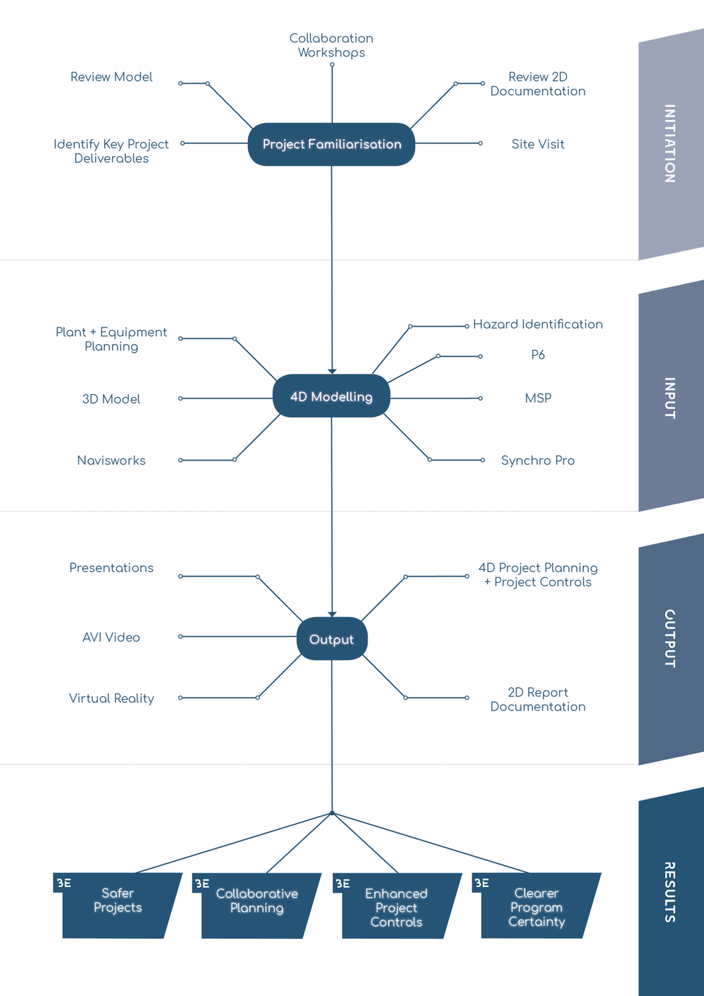 process chart-2-glow.png