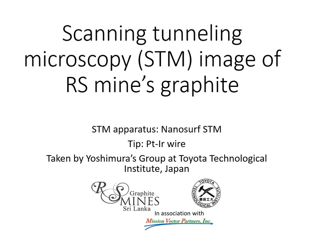 Collaborative venture between RS Mines, Toyota Technological Institute - Japan, Mission Vector Partners - Japan, and Shizuoka University. HOPG STM analysis