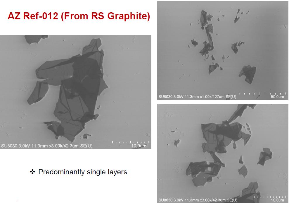 AZ Electronics and RS Mines Graphene Oxide (GO) AFM analysis