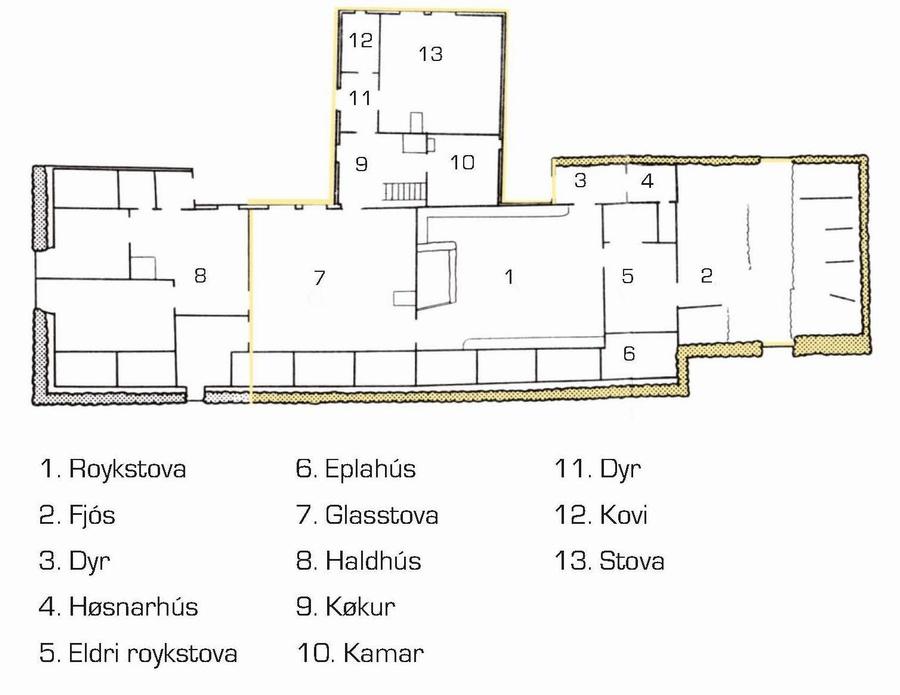 Sethúsini eru bygd í stigum. Elstu partarnir eru roykstovan (1), fjósið (2) og smáu rúmini (3-6).