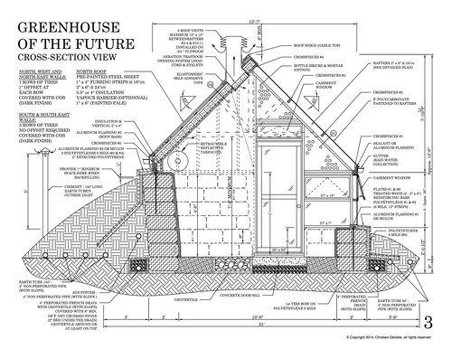 THE GREENHOUSE OF THE FUTURE – Green House Floor Plans