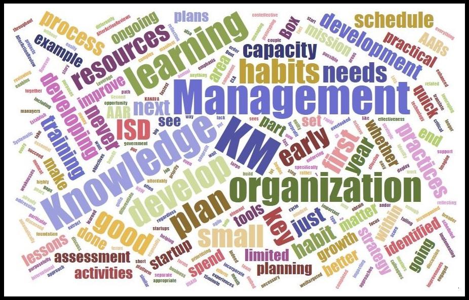 KnowledgeManagementWordCloud.jpg