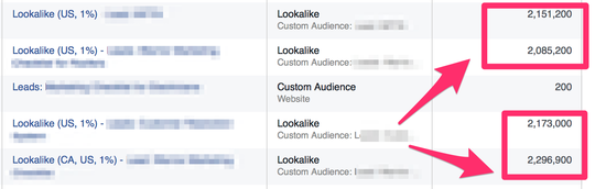 Lookalike-Audiences.png