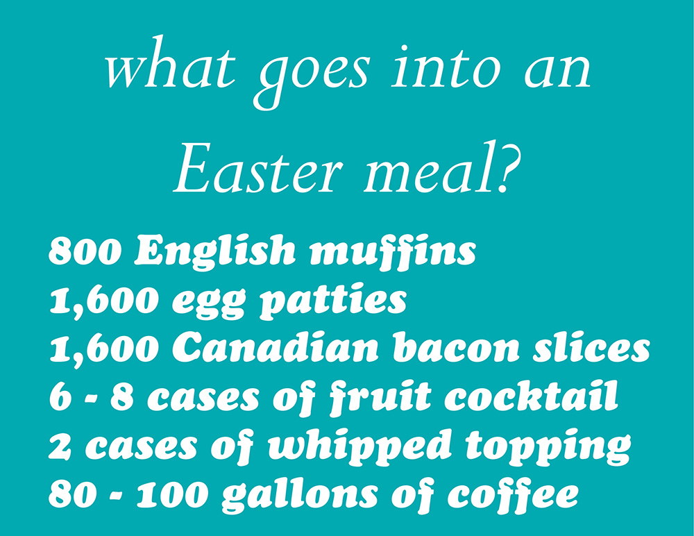 Easter by the numbers_FB