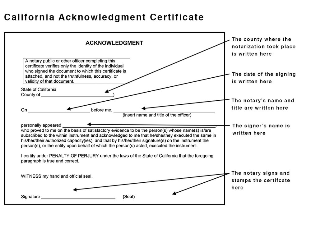 California-notary-acknowledgment-certificate