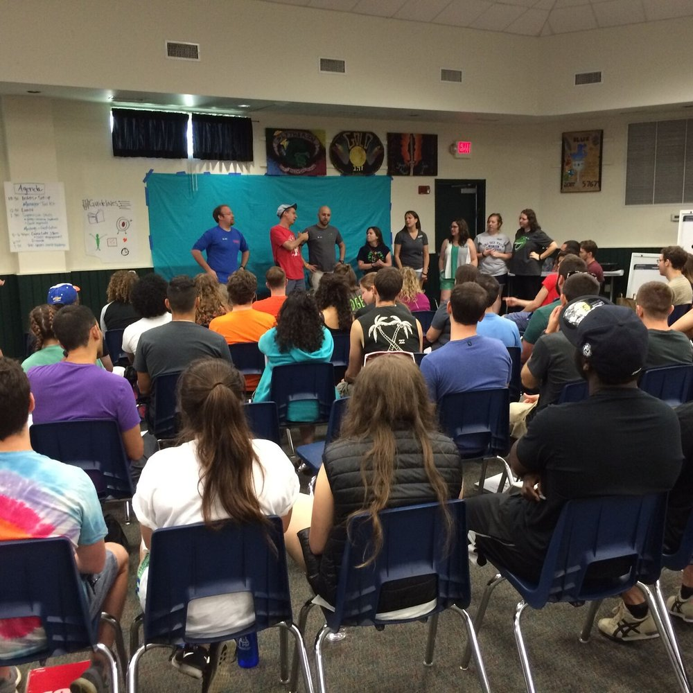 Learning to be a Good Boss - CASE STUDY: Summer Camp Supervisors