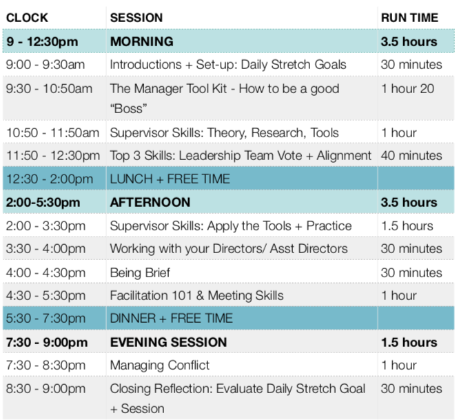 SAMPLE SCHEDULE - Here is a one-day Manager Toolkit Sample Schedule we would run during Staff Orientation Week. All training programs can be customized based on the priorities of the camp we're working with.
