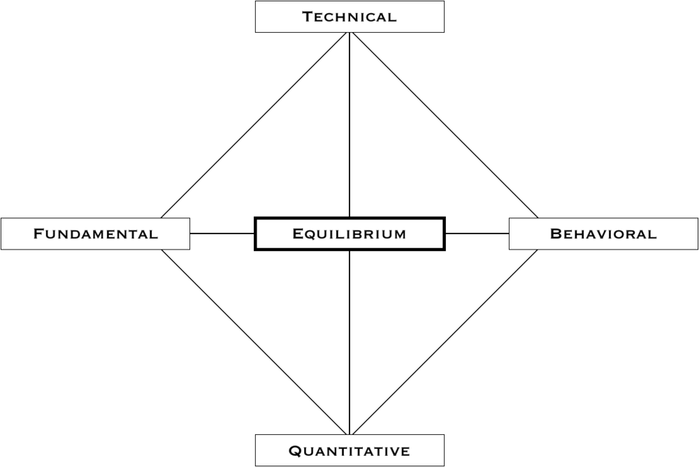 Types of Data - EQ will process for you.png