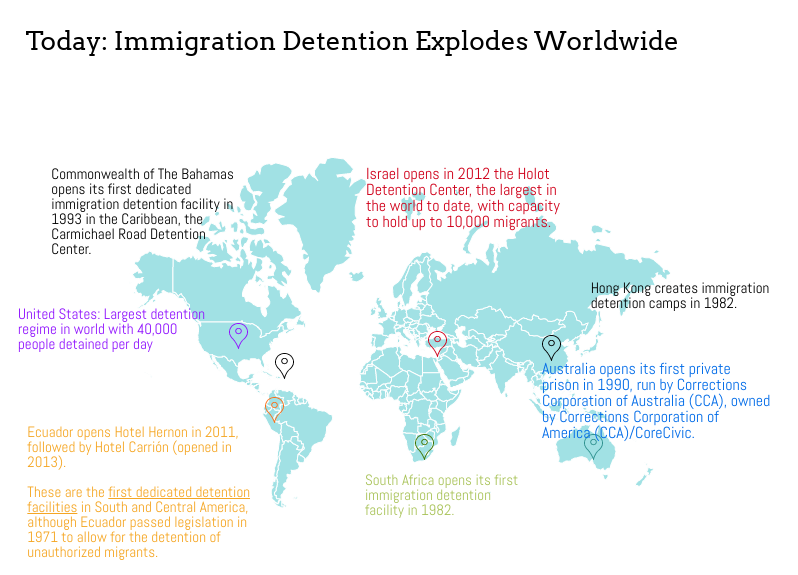 Detention Timeline — Freedom for Immigrants
