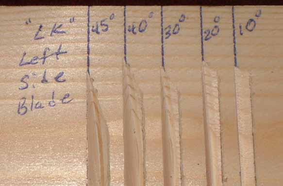 Bevel cuts using the left side of the blade