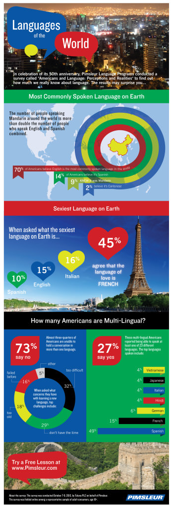Pimsleur Infographic 112013-01