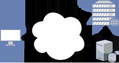 CloudFlowChart.png