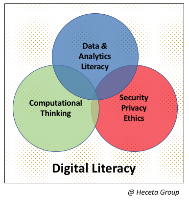 Literacy Venn Diagram.png
