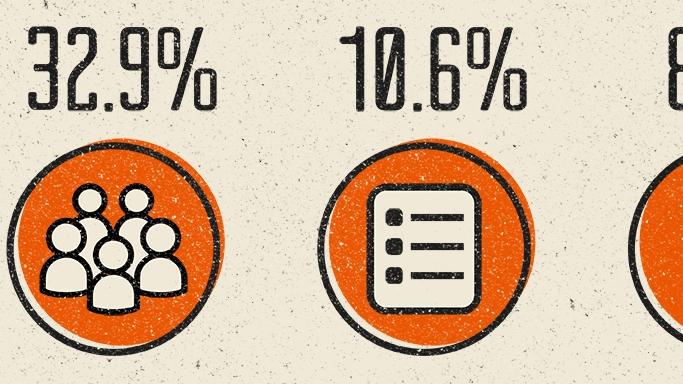 AIGA Survey Graphic.jpg