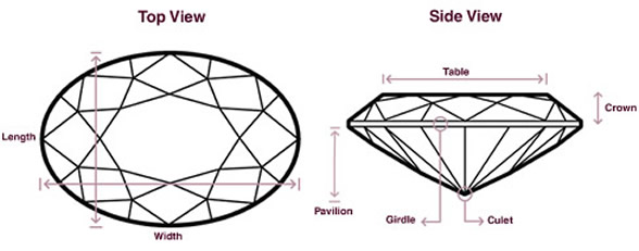 Oval Cut Diamonds - For Current Listings, contact and we can get you the informationPhone, Text, E-mail