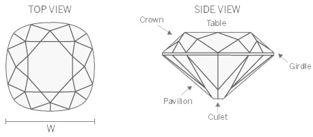 Cushin Cut Diamonds - For Current Listings, contact and we can get you the informationPhone, Text, E-mail