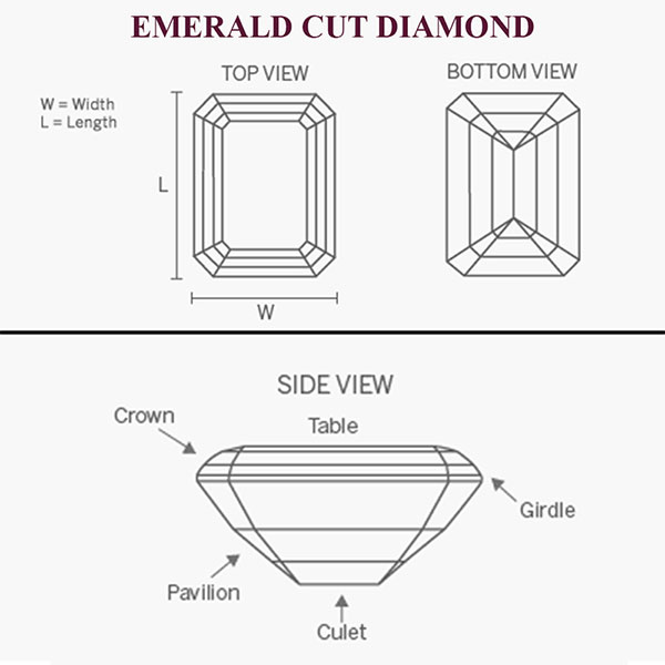 Emerald Cut Diamond - For Current Listings, contact and we can get you the informationPhone, Text, E-mail