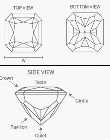 Radiant Cut Diamond - Certified Stones Starting At.50ct's_$13001ct's_$3,4001.5ct's $6,500Please contact for listingsFor Current Listings, contact and we can get you the informationPhone, Text, E-mail