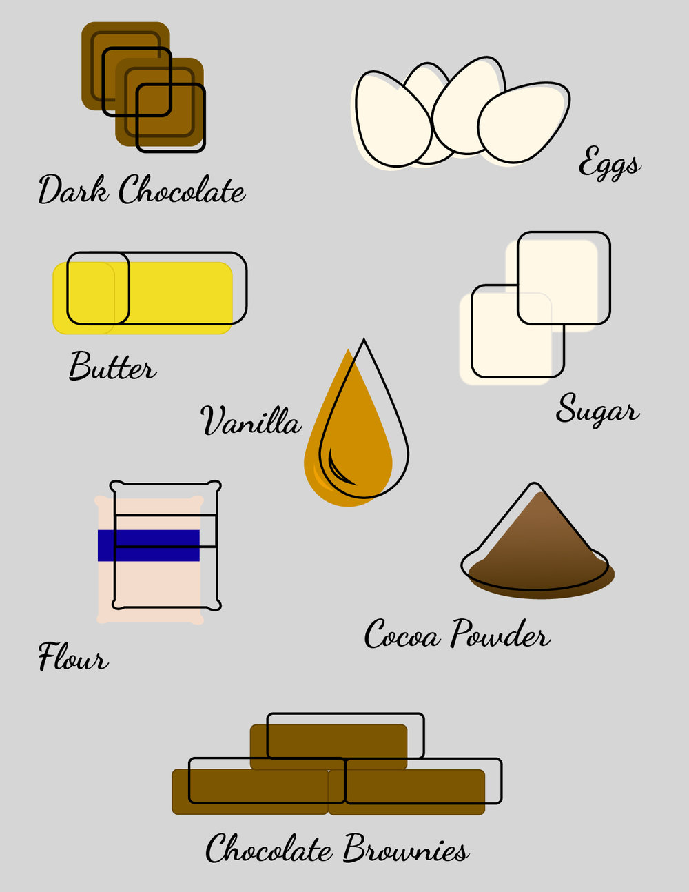 Brownie Recipe.jpg