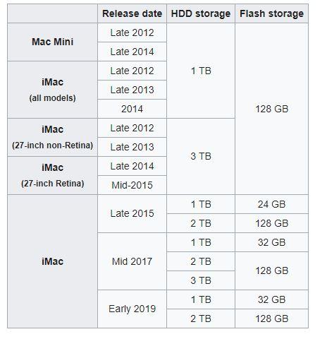 iMacFusionDrive.JPG