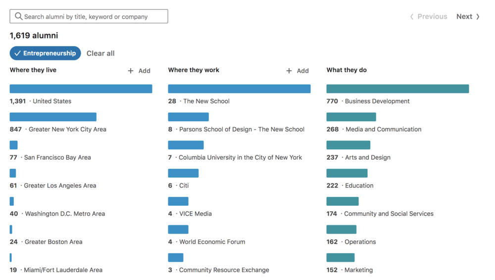 The New School: - Potential Reach // 29,956 Alumni, all listed under the Career Insights on The New School's LinkedIn