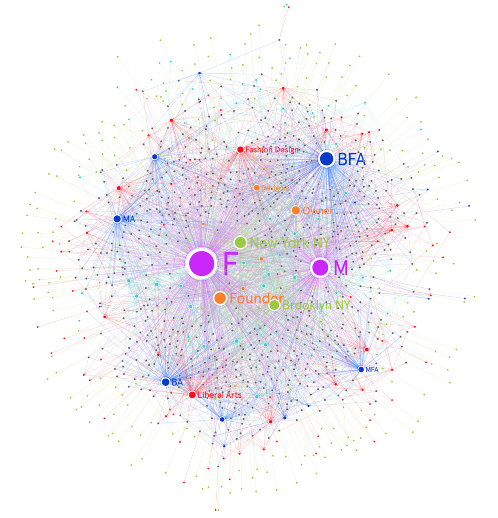TNS Network Graph.png