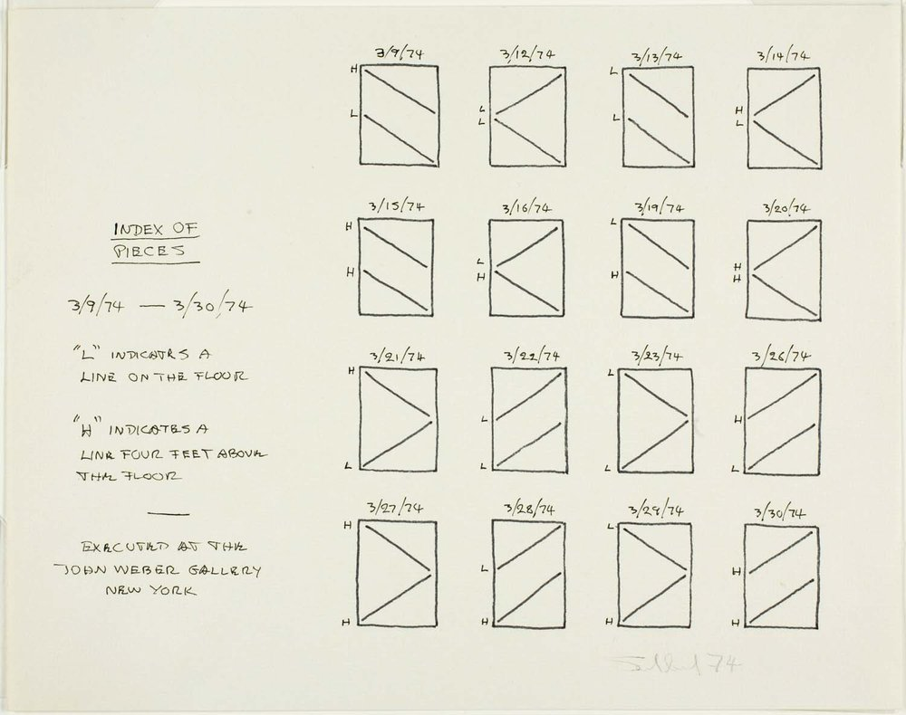 John Weber Gallery, New York, index of pieces shown