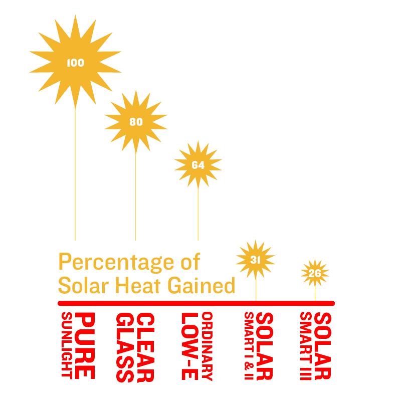 heat gain chart.jpg