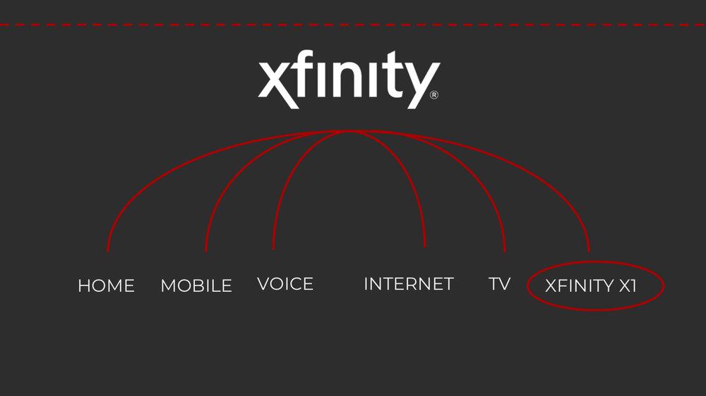 Xfinity+X1+4.jpg