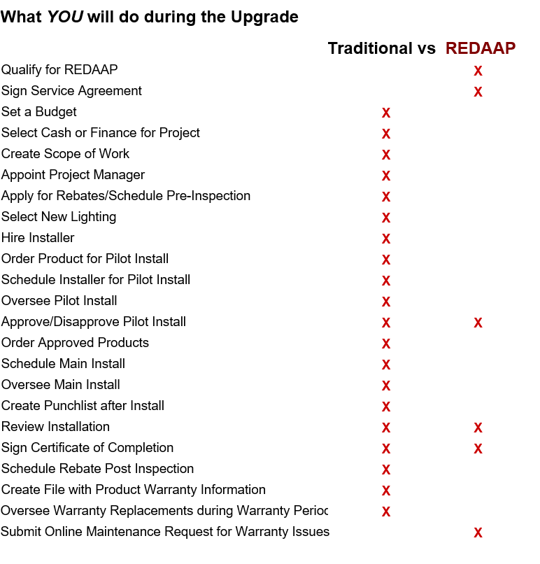 REDAAP_details.PNG