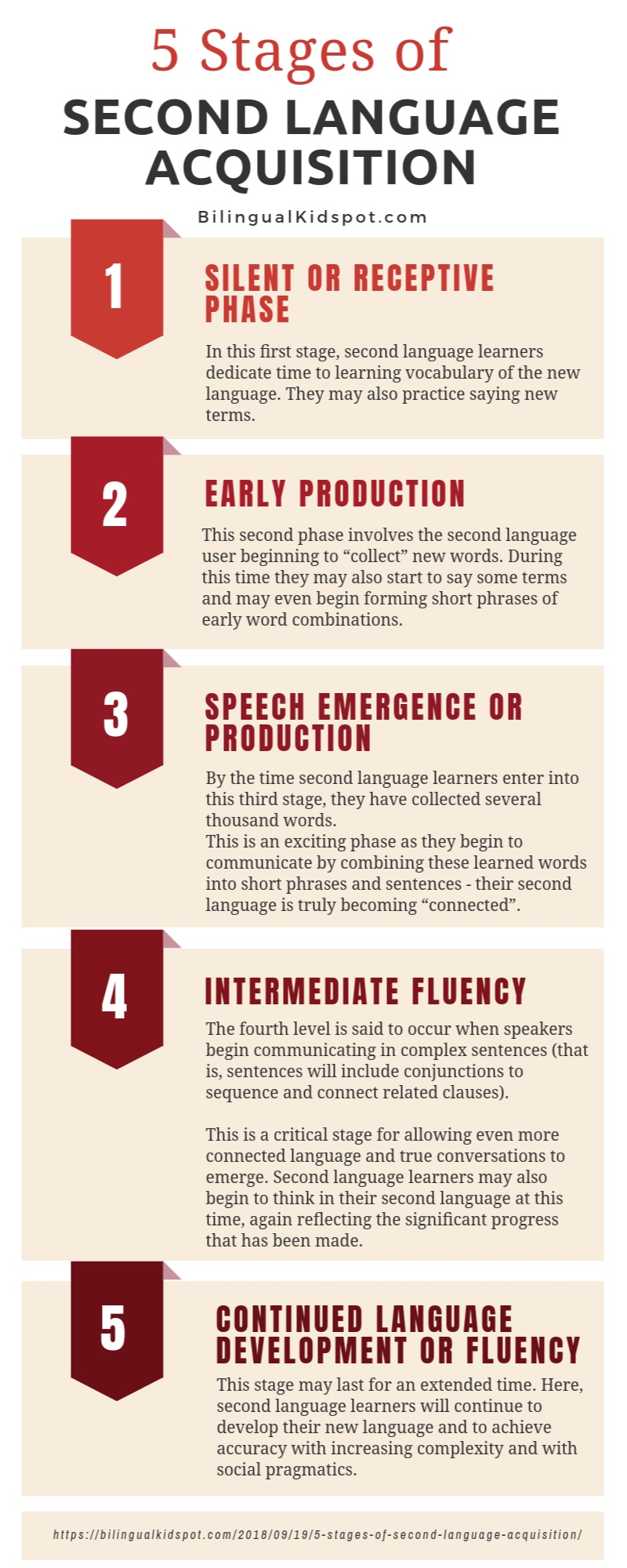 5-Stages-of-second-language-acquisition-infographic.jpg