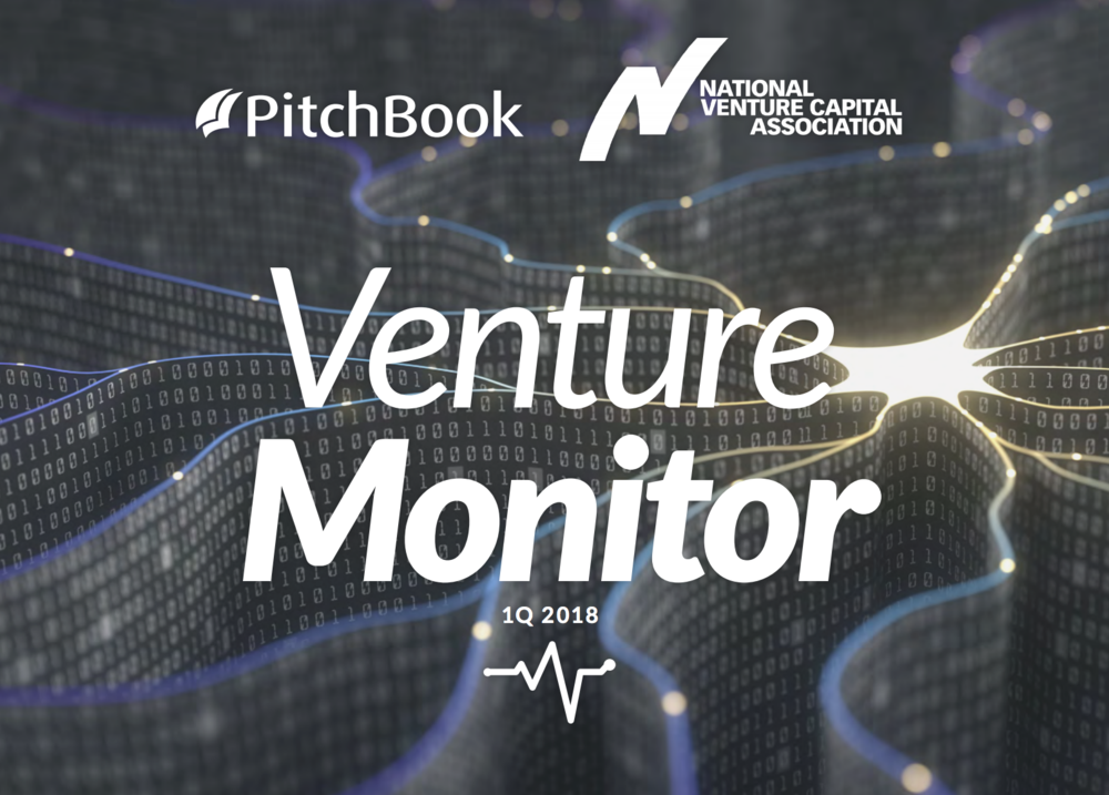 Pitchbook Venture Monitor