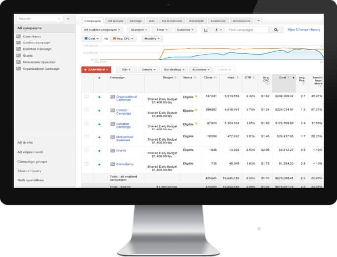AdWords-Dashboard-682x520.jpg