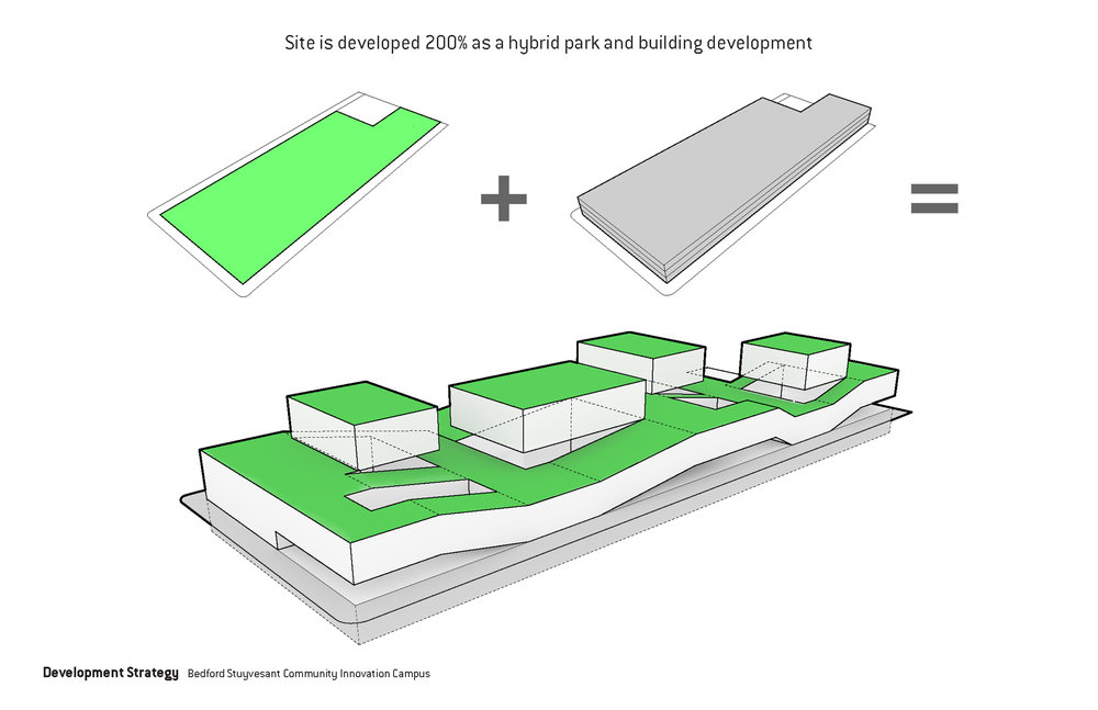 Tentoone_Bed Stuy CIC_Presentation 062118_Page_04_Development Strategy.jpg