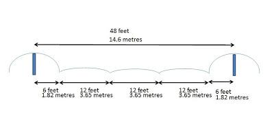 3 stride, horse example.jpg